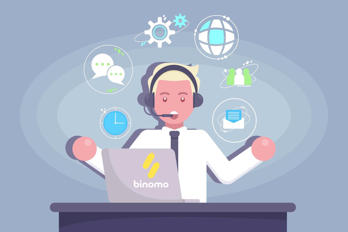 如何联系 Binomo 支持